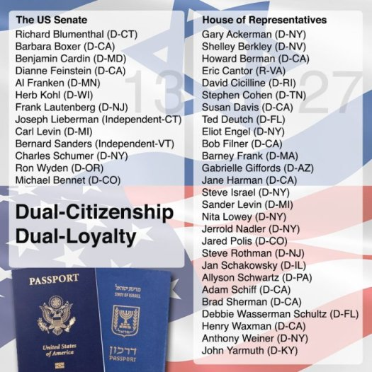 US Senators and Representatives Dual Israel Citizens